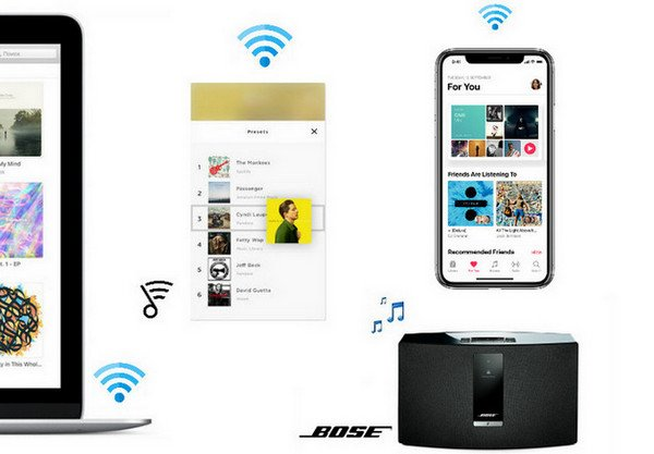 Play Apple Music on SoundTouch