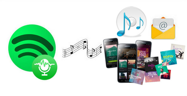 Review of Sidify Music Converter